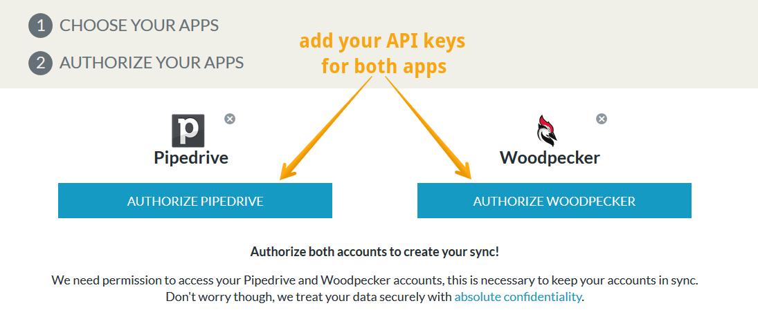 Add API keys to PieSync